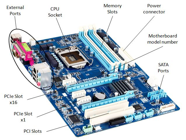 What is a motherboard atx motherboard layout