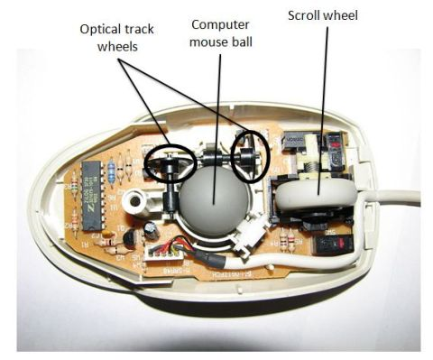 what is a computer mouse opened
