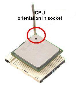 CPU position socket 478 PGA