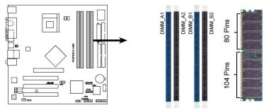 dimm location on motherboard