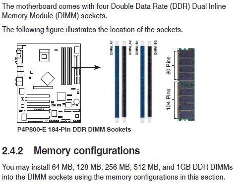 computer memory Manual info